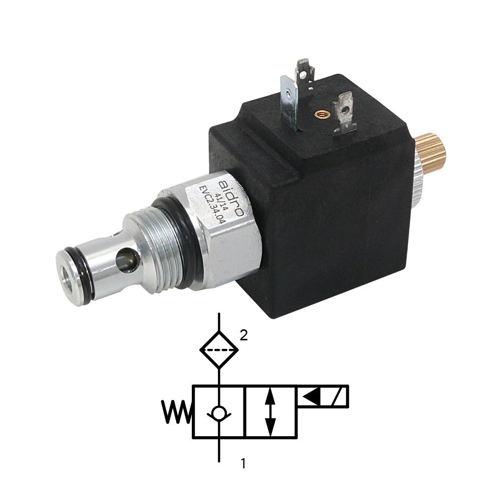 evc-2-34