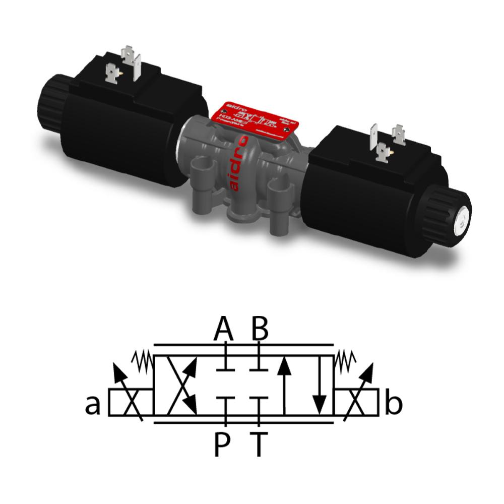 hd3-amps